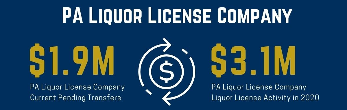 Pa Liquor License Information: Including how much money PA Liquor License Company has in liquor license activity in 2020.
